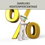 Jaarlijks kostenpercentage daalt per 1 juni 2016